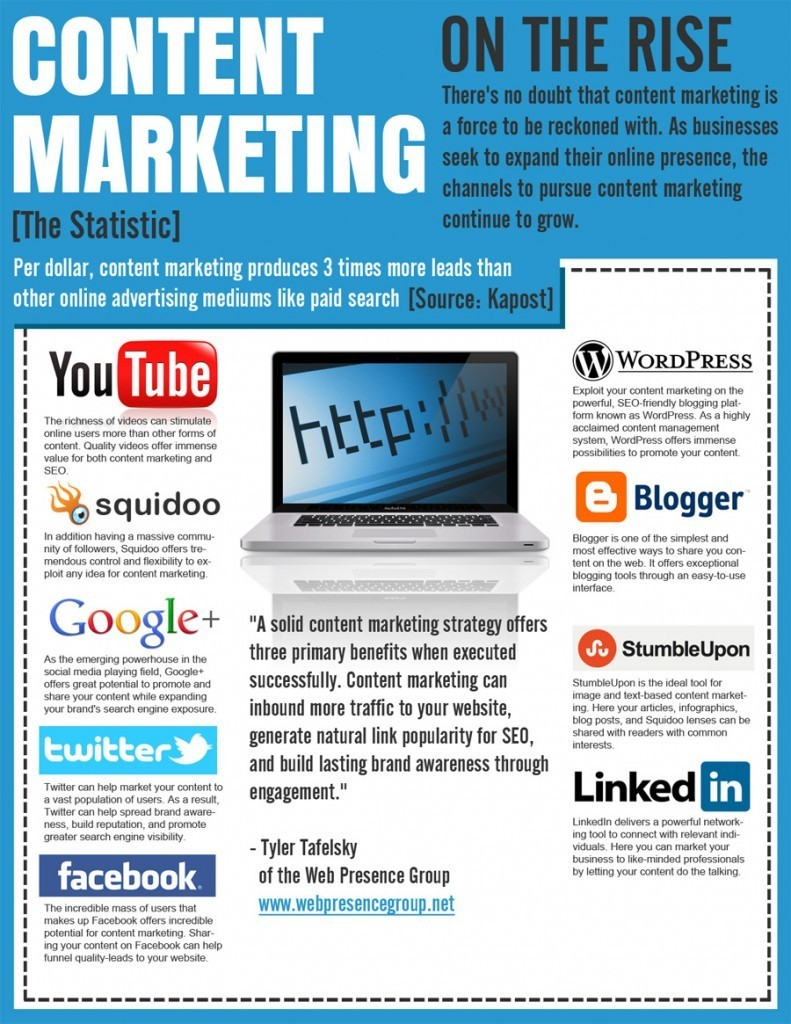 content-marketing-infographic-webpresencegroup